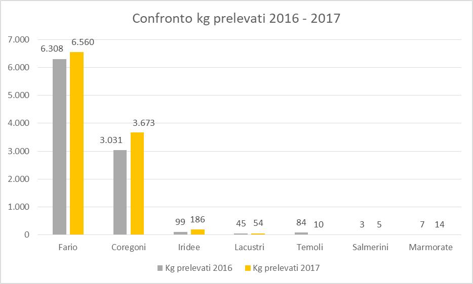 kg-prelevati-2016-2017